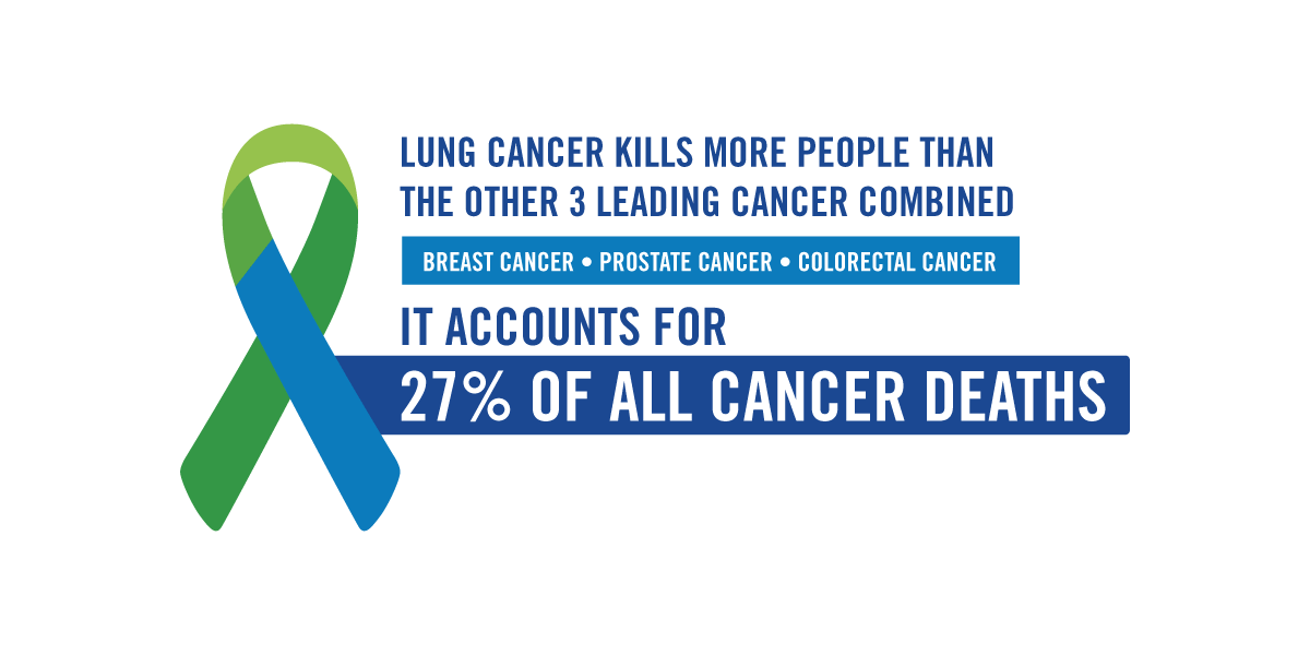 November Is Lung Cancer Awareness Month Do You Know The Symptoms