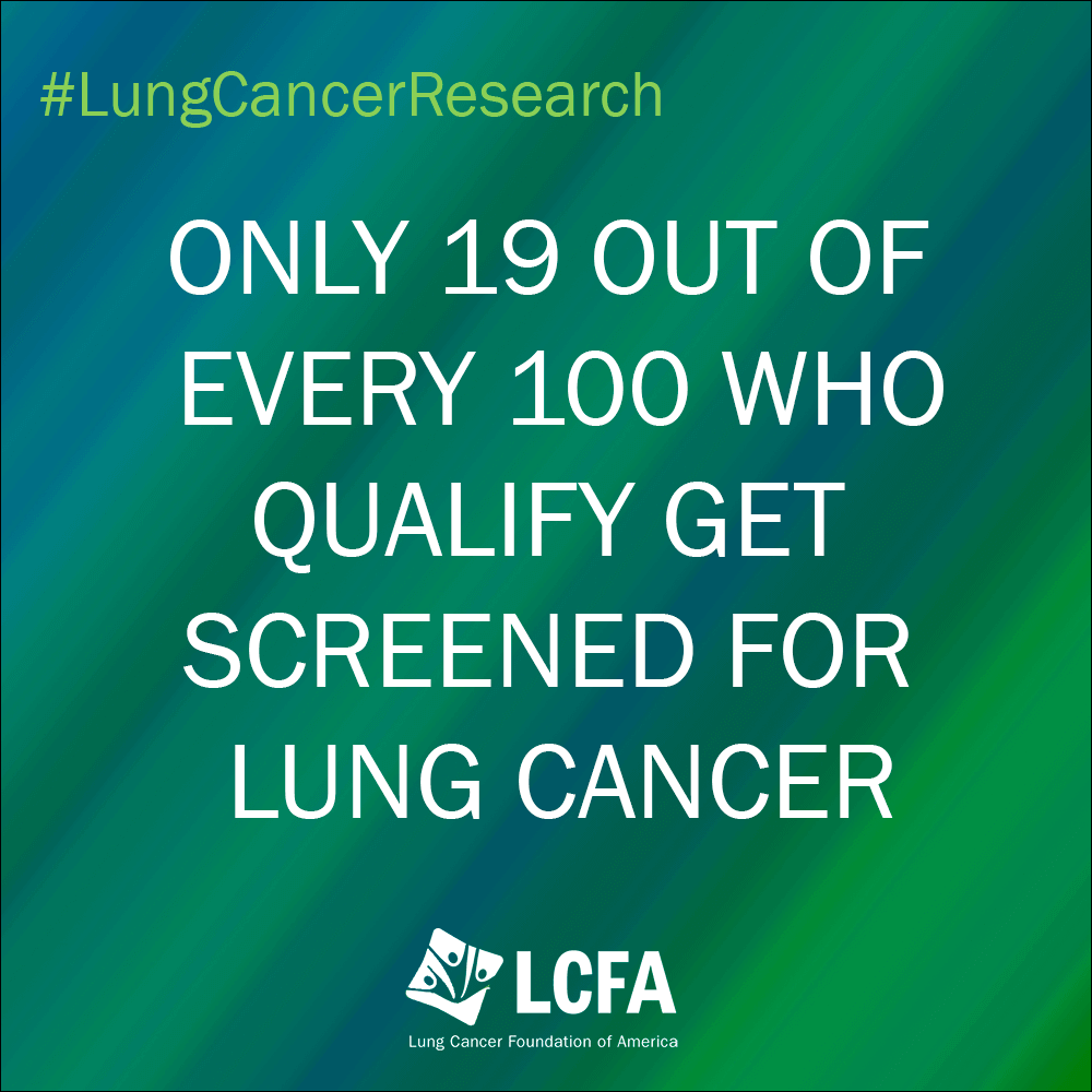 19 out of every 100 who qualify get lung cancer screening