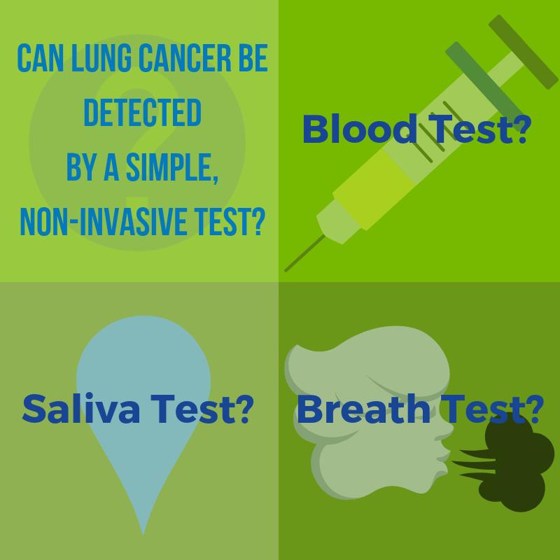 Non-invasive detection tests image