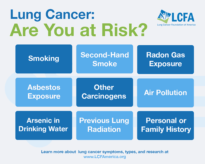 Are You At Risk For Lung Cancer 9 Risk Factors To Know
