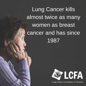 2xWomen-Lung Cancer-than-breast-cancer