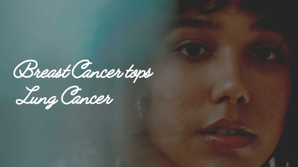 Breast cancer tops lung cancer as most diagnosed cancer