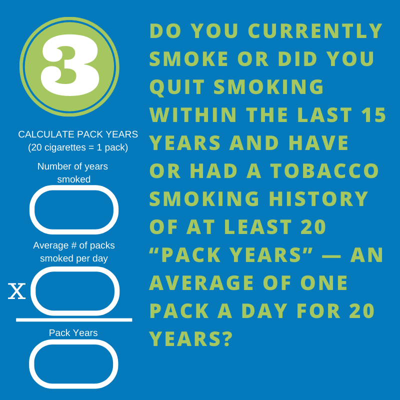 Criteria 3: Do you currently smoke or did you smoke within the last 15 years and have a tobacco smoking history of at least 20 pack years - an average of one pack a day for 20 years?